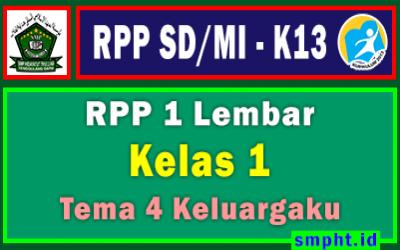 RPP 1 Lembar Kelas 1 Tema 4 SD/MI Kurikulum 2013 Tahun Pelajaran 2021-2022 (Keluargaku)