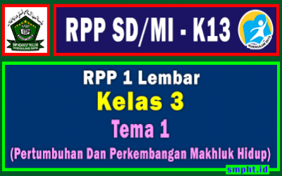 RPP 1 Lembar Kelas 3 Tema 1 SD/MI Kurikulum 2013 Tahun Pelajaran 2021-2022